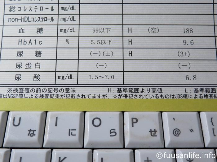 健康診断結果用紙の尿糖の数値の写真