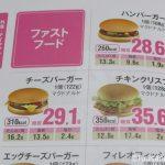 書籍「食品別糖質量ハンドブック」中身の写真3