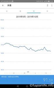 2019年9月16日~10月16日体重の推移グラフ
