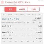 にほんブログ村のランキングページ